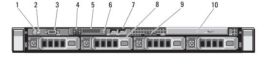 Dell R410 physical appliance details | Alert Logic